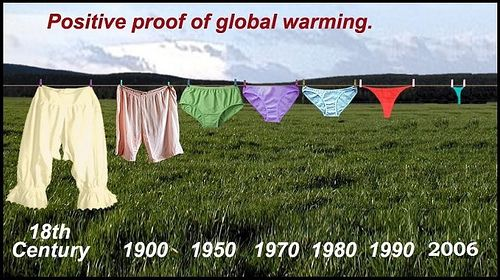 global warming - sociological evidence.jpg