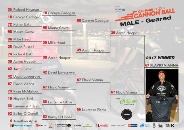 Male - Geared TOP 16 RESULTS DRAW.jpg
